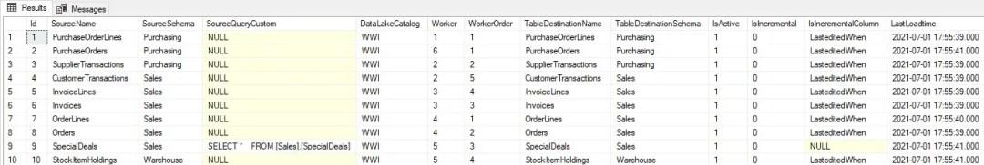 Metadata-Sourcetable
