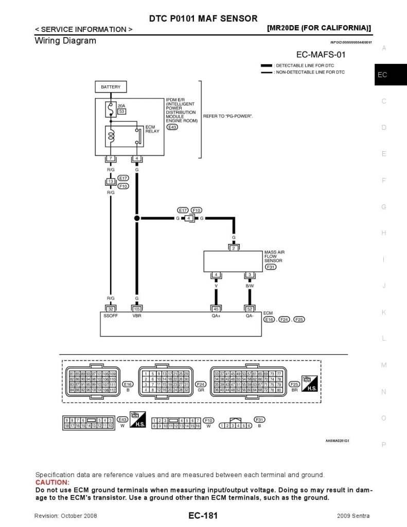 2014 Nissan Sentra Wiring Diagram from i2.wp.com