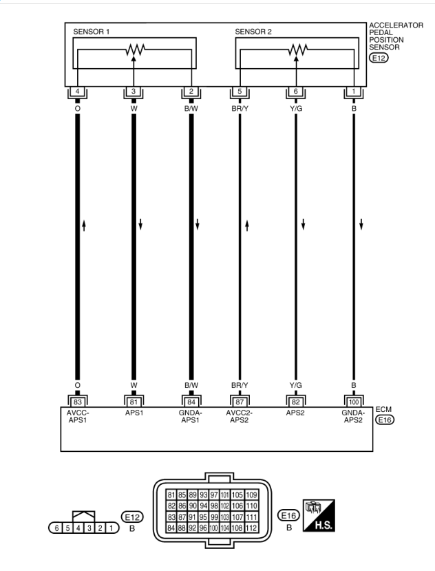 Nissan accelerator pedal position (APP) sensor - Erwin Salarda on throttle control system diagram, megasquirt 3 wiring diagram, idle air control valve wiring diagram, o2 sensor wiring diagram, fan clutch wiring diagram, knock sensor wiring diagram, map sensor wiring diagram, vehicle speed sensor wiring diagram, maf sensor wiring diagram, 4 wire sensor diagram, mass air flow sensor wiring diagram, heated oxygen sensor wiring diagram, a/c compressor wiring diagram, ignition module wiring diagram, fuel level sensor wiring diagram, coolant sensor wiring diagram, oil pump wiring diagram, throttle cable wiring diagram, oil pressure sensor wiring diagram,