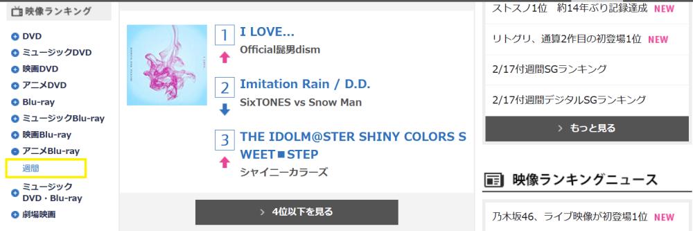 Oricon (6)