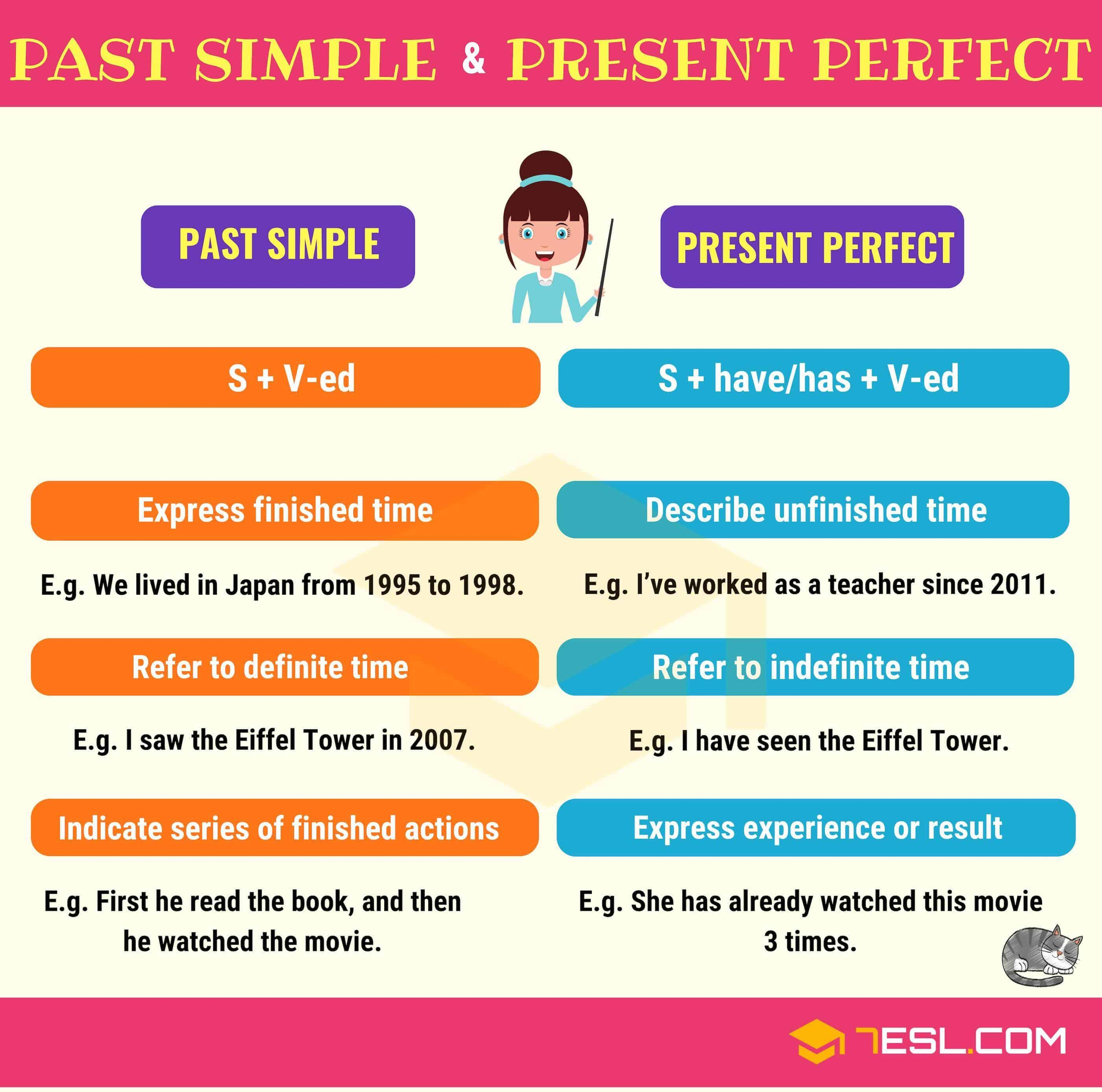 Simple Past Or Past Perfect