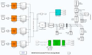 400kW GridConnected PV Farm (Average Model)  MATLAB & Simulink  MathWorks España