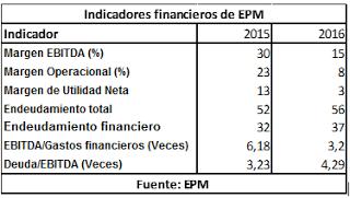 EPM 1
