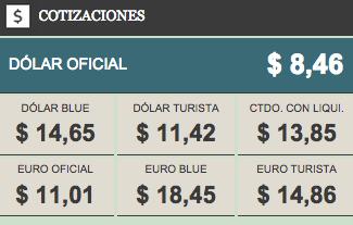 La cotización del dólar y del euro se publican diariamente en la mayoria de los medios. (Foto de Pantalla del Cronista)