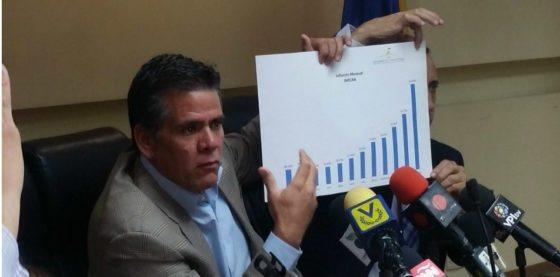 Alerta: inflación en Venezuela puede llegar a 10.000 % en 2018 según Parlamento