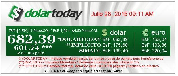 dolar-today-2