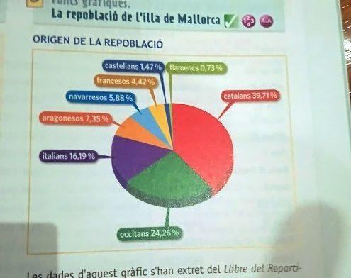 adoctrinamiento,separatismo,Baleares,estado de partidos,partidocracia