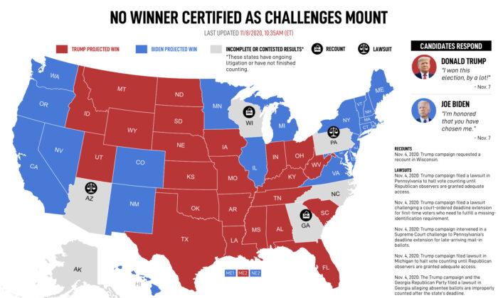 No es claro el resultado de las elecciones de EE. UU., con recuentos pendientes e impugnaciones legales