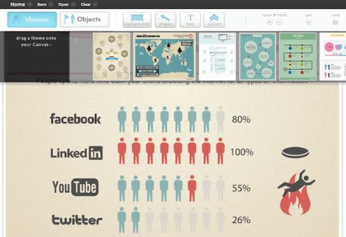 easelly,  infografias, herramientas gratis online