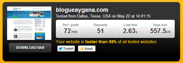 Pingdom Website speed test, velocidad