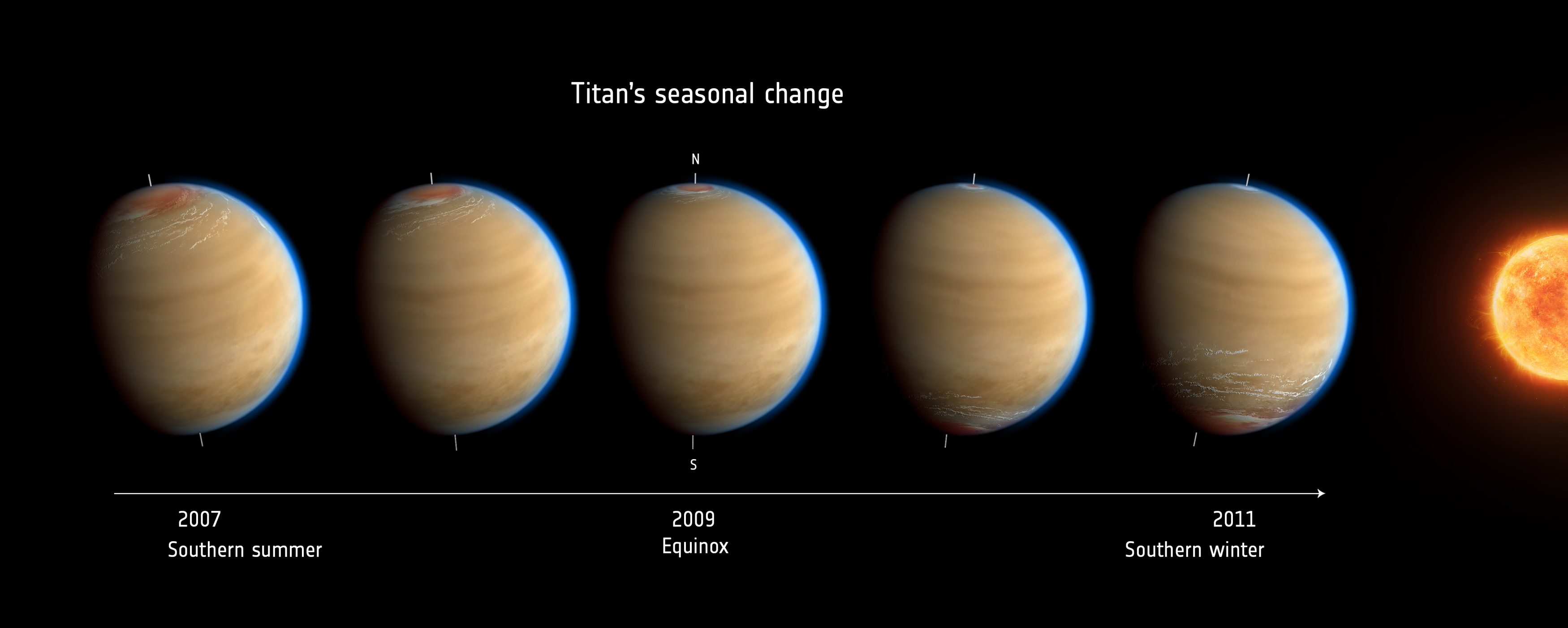 https://i2.wp.com/esamultimedia.esa.int/images/Science/TitansSeasonalChange2_H1.jpg