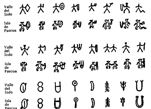 Resultado de imagen de mohenjo daro alfabeto pascua