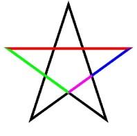 pentagrama1