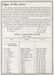 Dublin Electricity Works, staff list