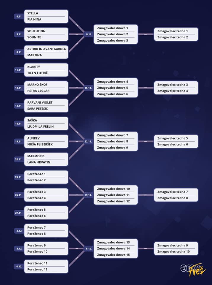 EMA fres Slowenien Duelle Vorentscheidung 2020 ESC Eurovision