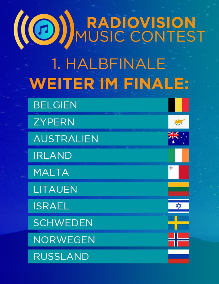ESC-Eurovision-Radiovision-Music-Contest-Halbfinale-1-Qualifizierte