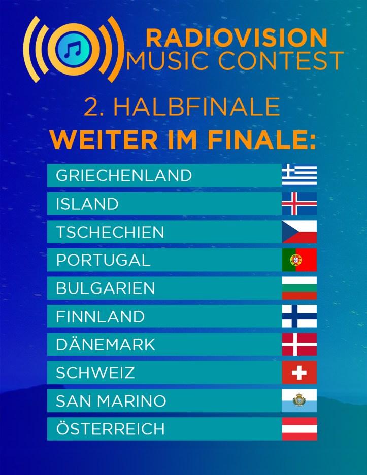 ESC-Eurovision-Radiovision-Music-Contest-Halbfinale-2-Qualifizierte