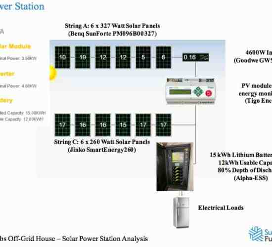GoodWe's ES Series: inverter for bidirectional energy storage, source by PV Europe, 2 January 2018