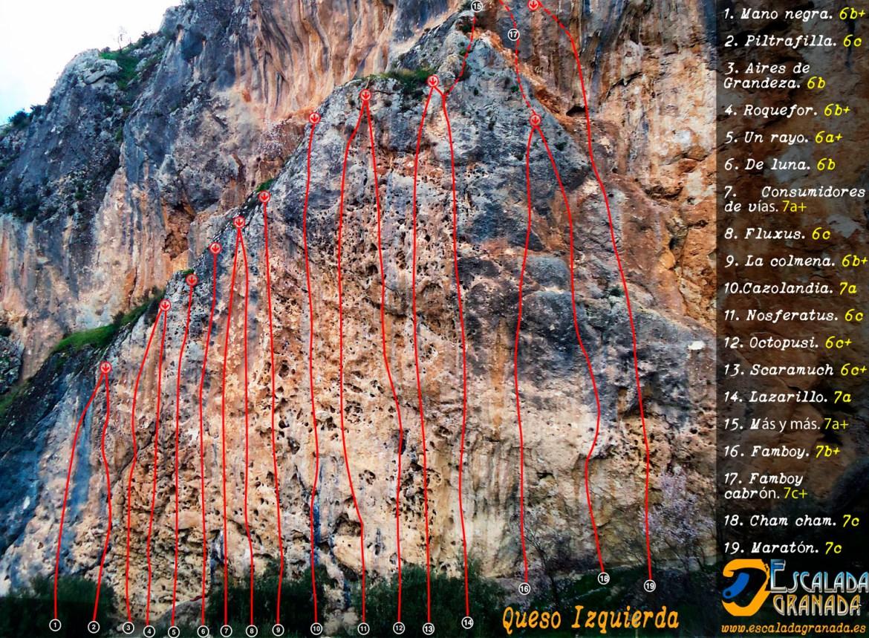 Croquis de escalada Moclín. Sector Queso izquierda. Granada