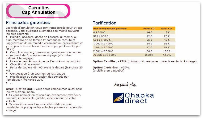 cap annulation chapka direct