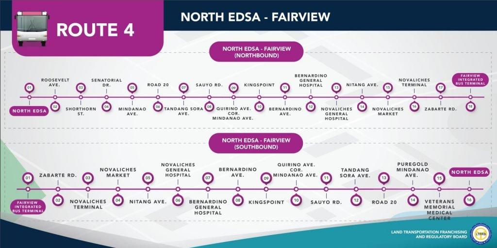 Route 4: North EDSA-Fairview