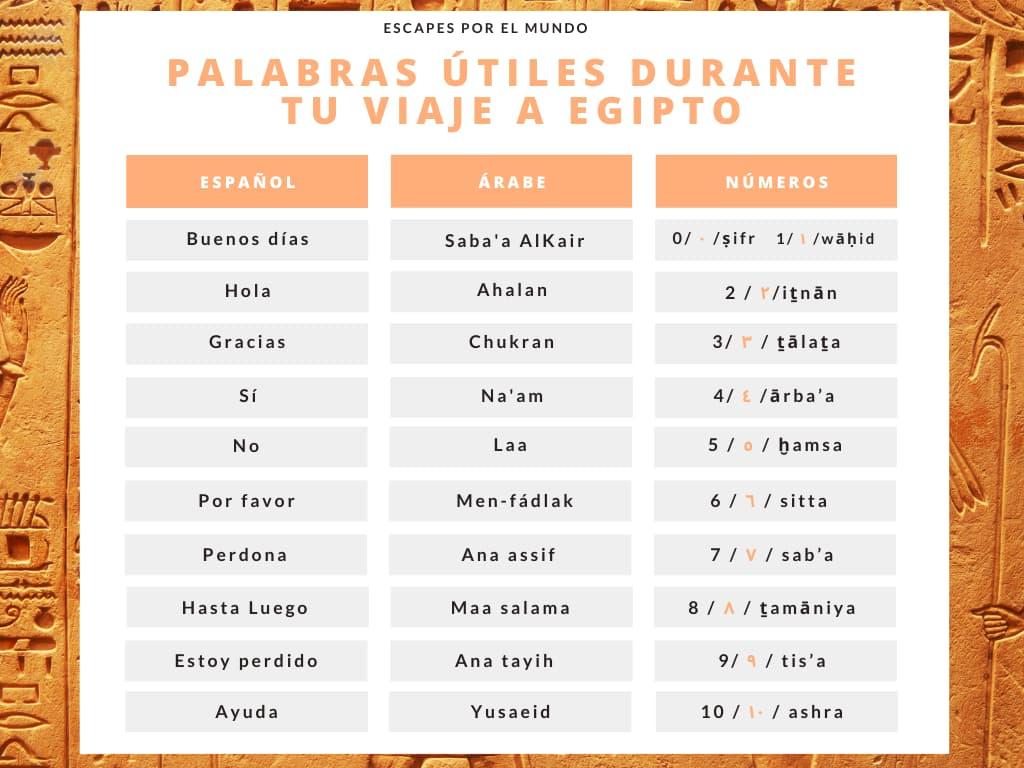 palabras en arabe para el viaje a Egipto