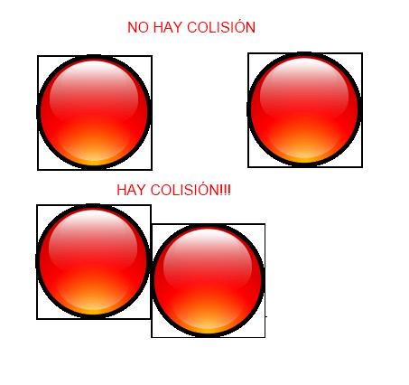Colisiones XNA usando BoundingBox – Rebotando pelotas (4/6)