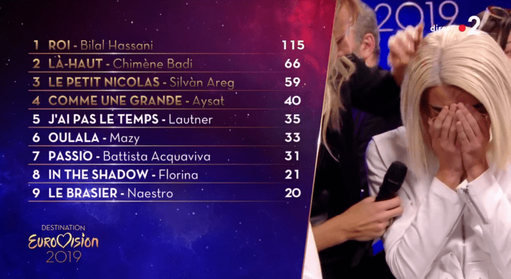Destination Eurovision 2019 SF1 Final Votes.png