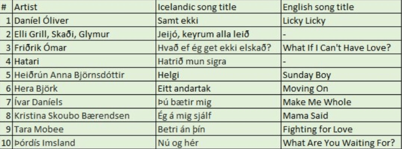 Söngvakeppnin2019_Eurovision_Iceland.png