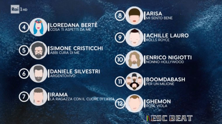 Eurovision  2019 Italy Sanremo Jury1.png