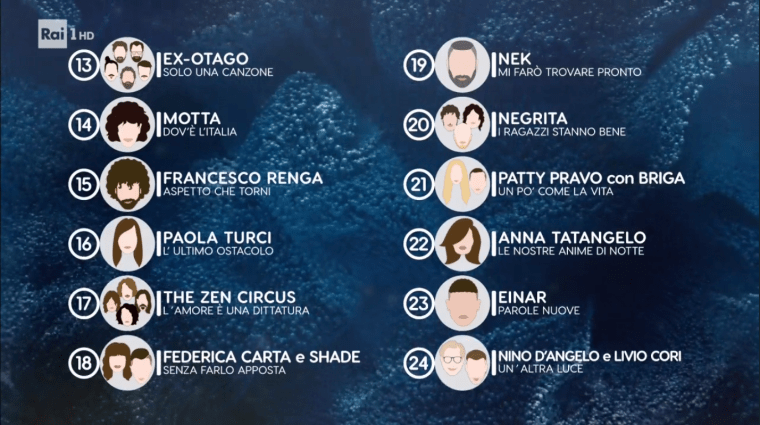 Eurovision  2019 Italy Sanremo Jury11.png