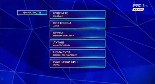 Eurovision_Serbia_BEOVIZIJA_2019_SF2_FINALISTS.png