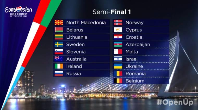 Eurovision 2020 semi final 1 allocation