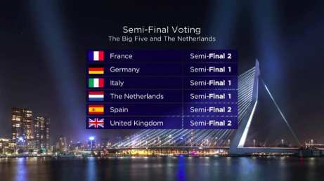 eurovision 2020 allocation of 6 finalists