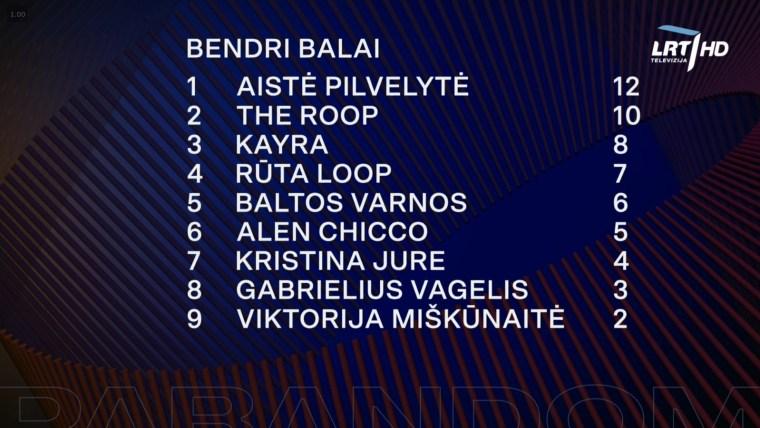 Eurovizijos Atranka Pabandom iš Naujo - SF1