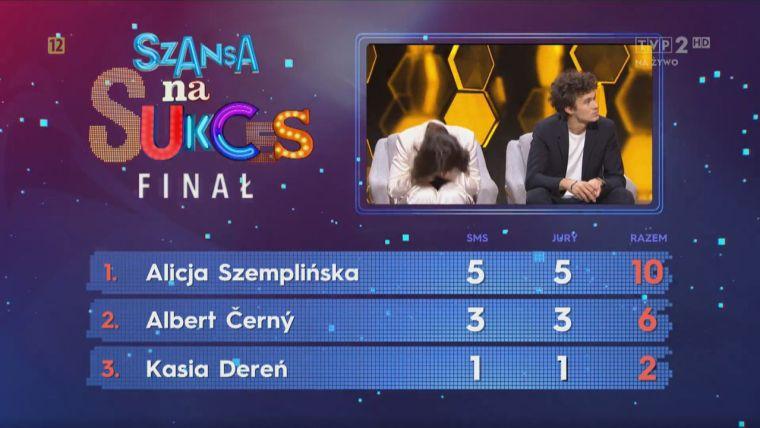 Poland Szansa-na-sukces-Eurowizja-2020 - Results