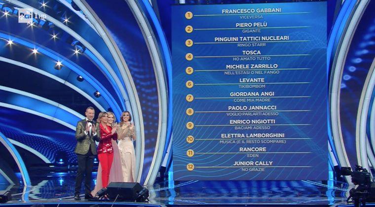 Sanremo 2020 - Night 2