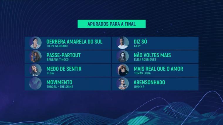 Eurovision 2020 - Portugal Festival da Canção Finalists