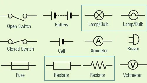 What Is An Electrical Circuit  Simple Circuit  Conductors