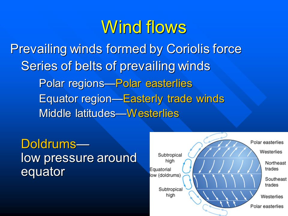 how is wind formed - eschool