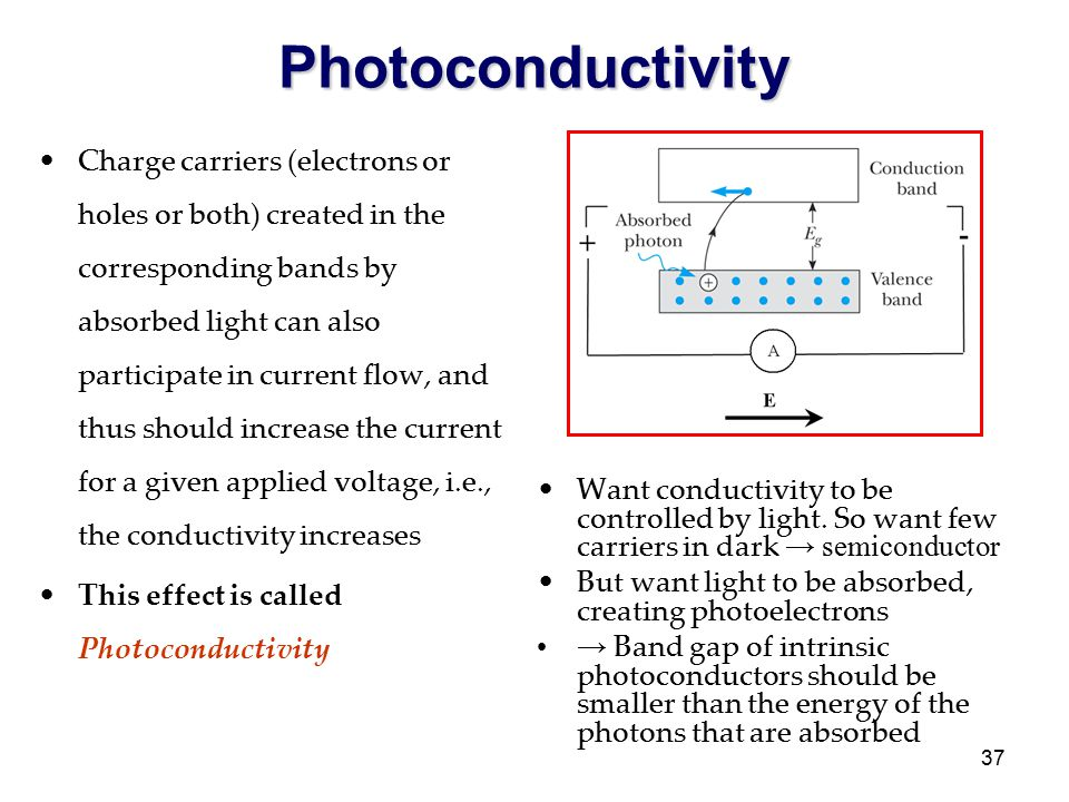 Photoconductivity Electrical on civil engineering, industrial engineering, software engineering, biomedical engineering, electric motor, aerospace engineering, computer science, materials science, chemical engineering, environmental engineering, mechanical engineering, electronic engineering, petroleum engineering, computer engineering, information technology, civil engineer,