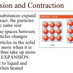 What is expansion and contraction