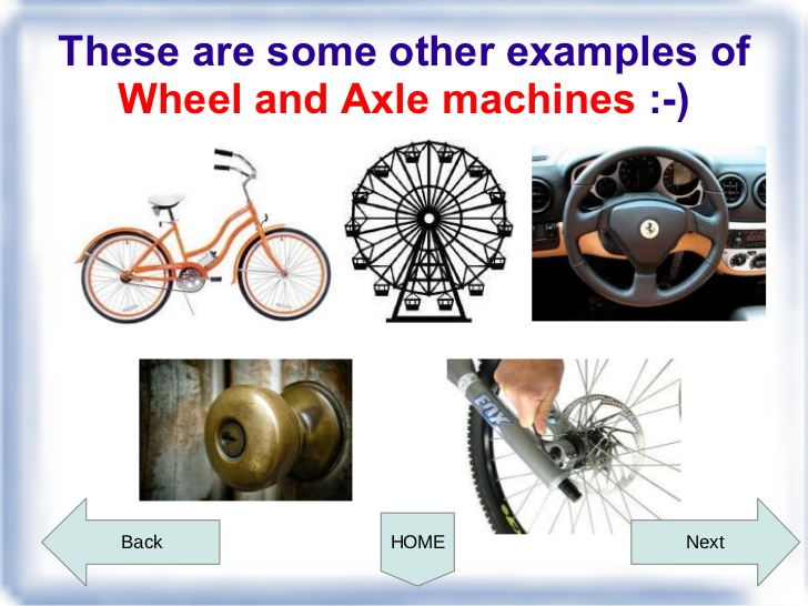 Pros And Cons Of Fossil Fuels >> Wheel and Axle Examples - Eschool