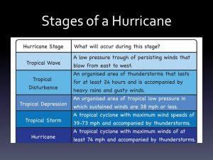 Stages of the hurricane