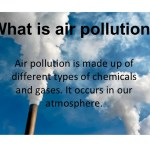 What is Air Pollution