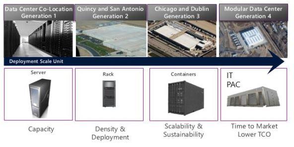 microsoft-data-centers