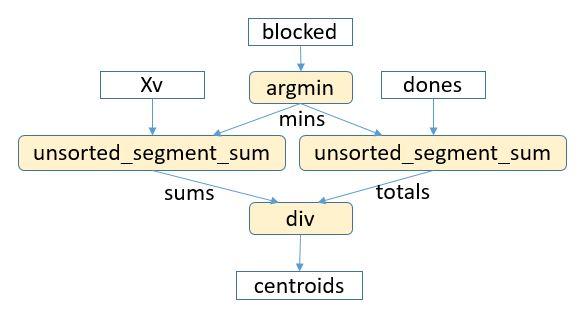 tensor-graph1