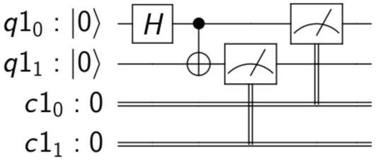 quantum-circuit