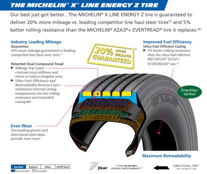 MICHELIN® X® LINE ENERGY Z TIRE FLYER