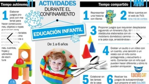 Educacion infantil recursos casa 2